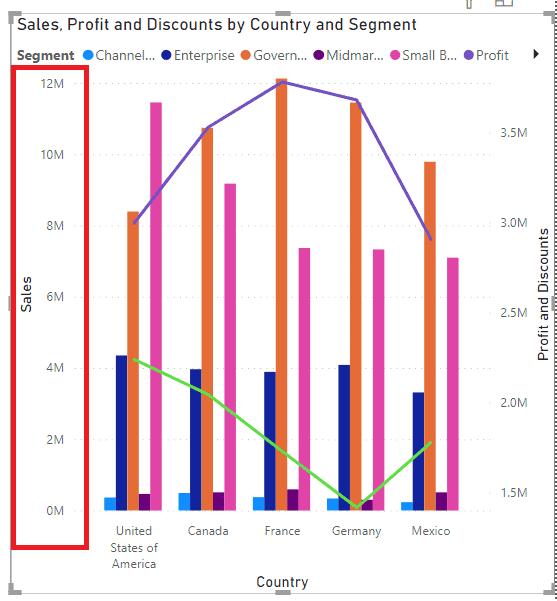 combo chart align axis