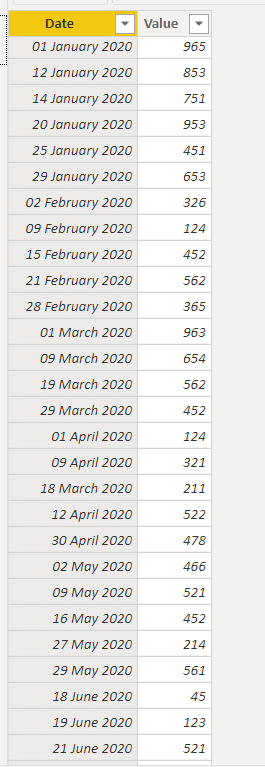 Power bi date filter last 12 month