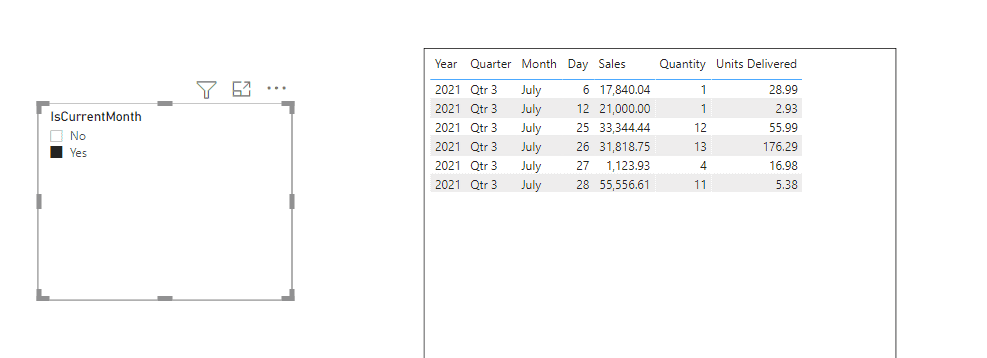 Power bi date filter current month