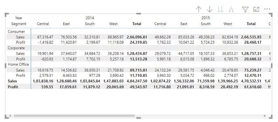 Microsoft Power bi matrix multiple column header