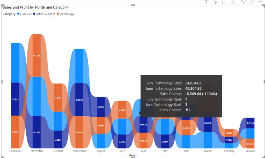Power bi ribbon chart tooltip
