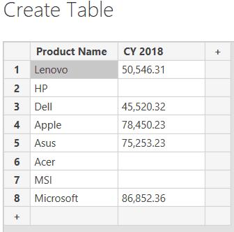 Create table with having Blank column