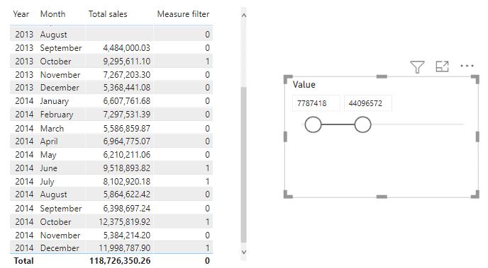 Power BI Filter by a measure in  slicer