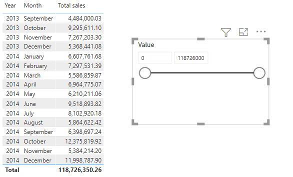 Filter measure based on Power BI slicer