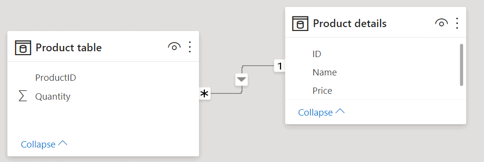 Power BI Measure multiply two columns from different tables
