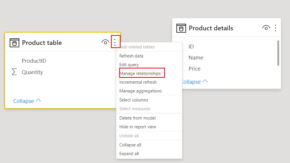 Measure multiply two columns from different tables in Power BI