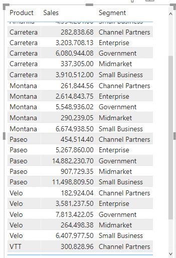 Power BI Measure if column contains