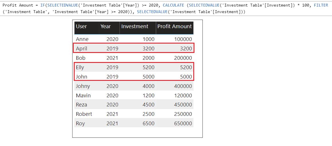 Power BI Measure multiply by 100