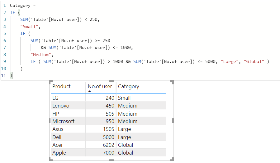Power BI Measure if multiple conditions