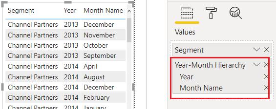 Power BI create  Year-Month hierarchy