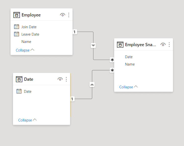 Power BI date table circular dependency