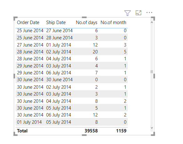 Power bi date difference in months