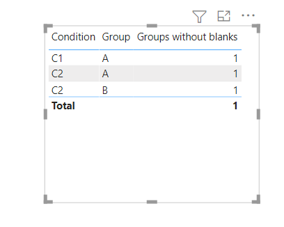 power bi filter multiple conditions