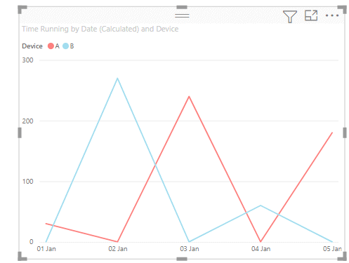Power bi show all months even if no data