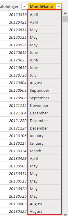 Power bi format date as month