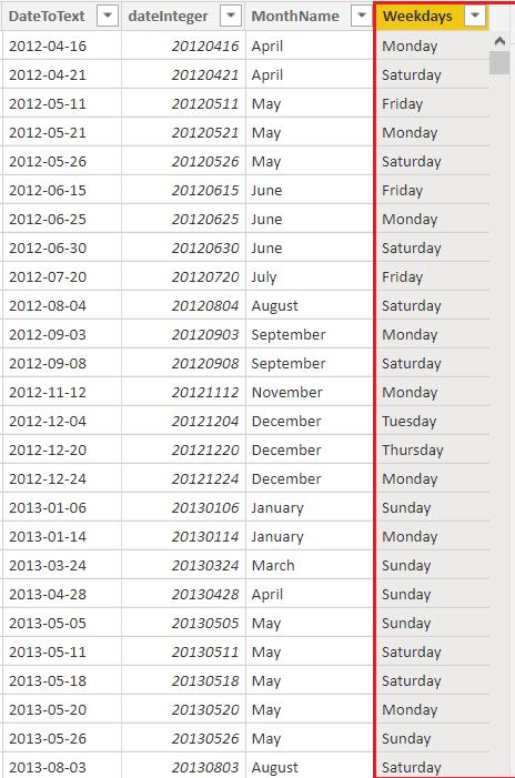 Power bi date format day of week