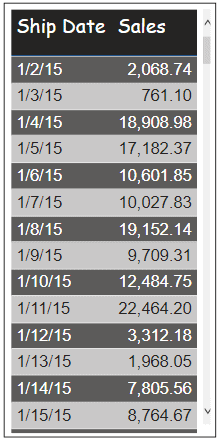 power bi measure date between