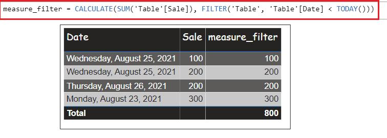 power bi measure date filter