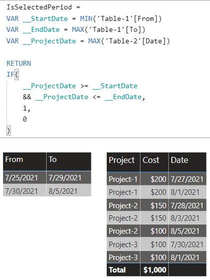 power bi measure filter date range 3