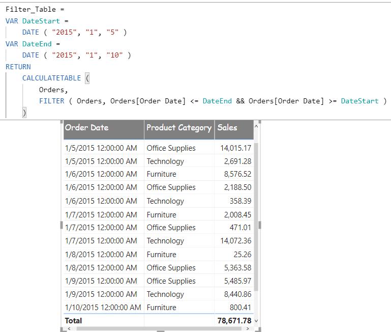 power bi measure filter date