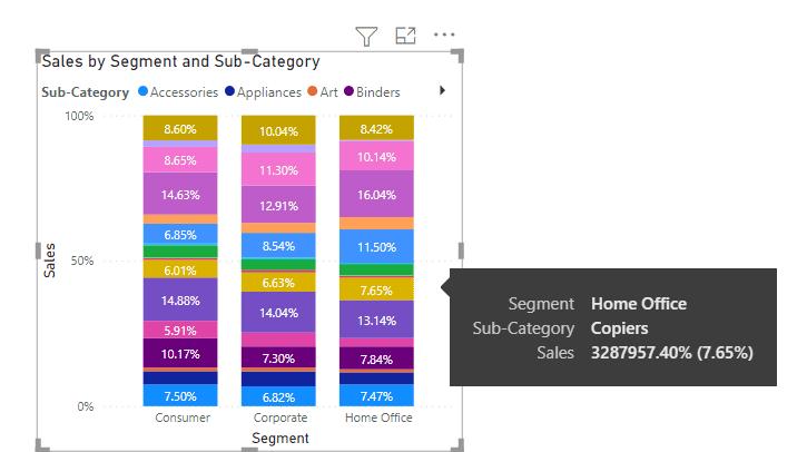 Power bi show value as a percentage