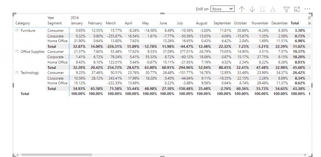 power bi show value as percentage in matrix