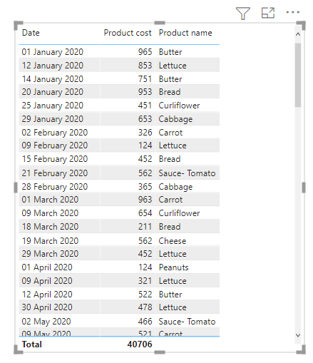 How to add date filters in power bi dashboard