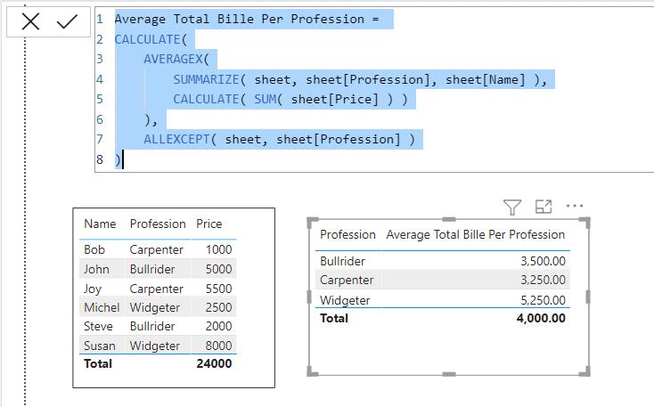 Power bi AVERAGEX function example