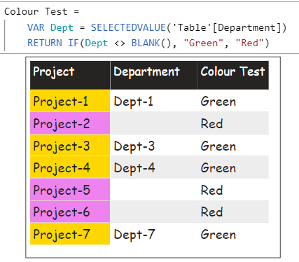 Conditional formatting on Text field using Measure