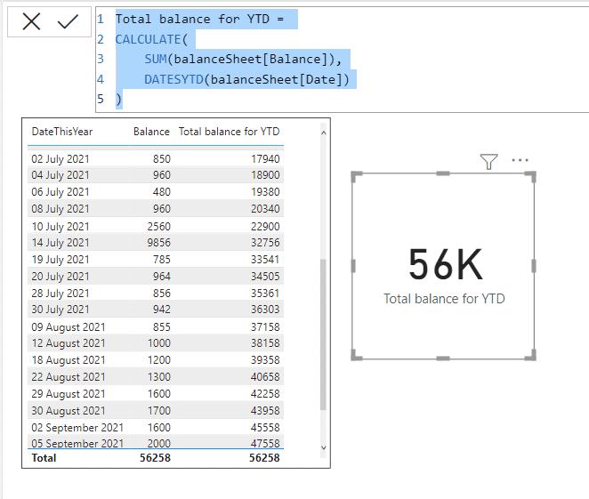 Power BI Total DATESYTD Function