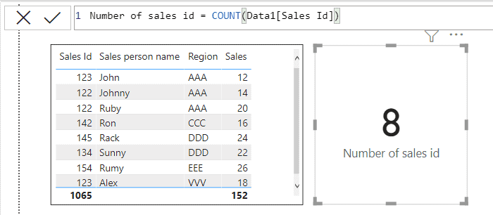 Power BI COUNT function