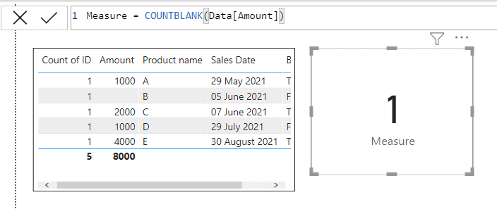 COUNTBLANK function