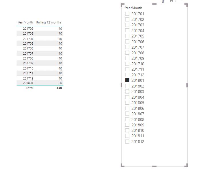 month 1 - 12 measure power bi