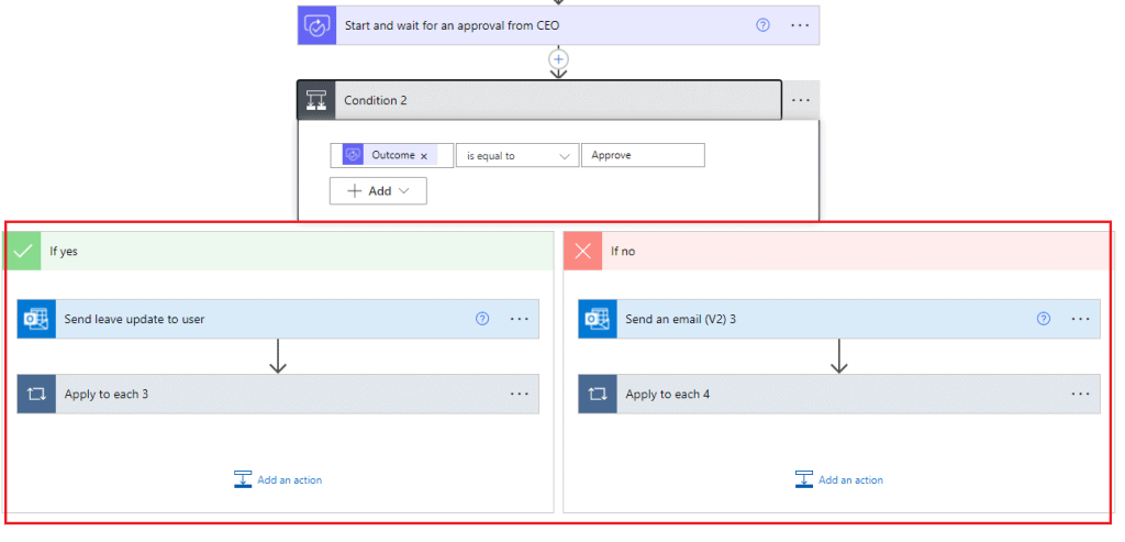 Unable to process template language expressions in action Microsoft flow
